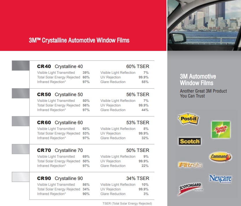 3M Crystalline Tint for Driveby Tourists Website